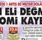 PLOTINA in Turkish national media